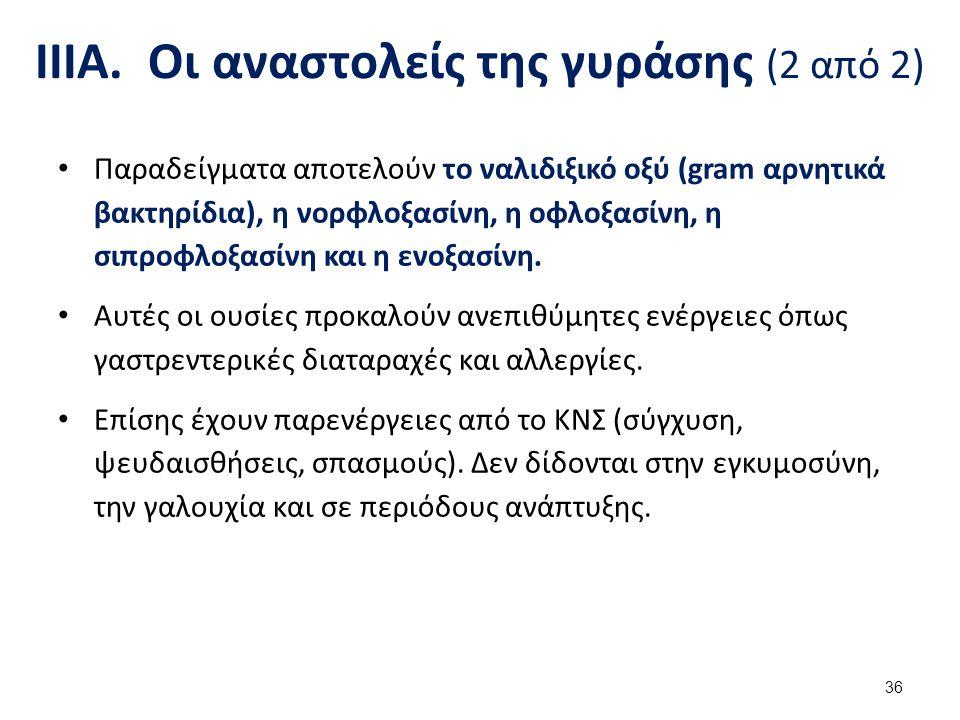 ΙΙΙΒ. Παράγωγα αζομυσίνης (νιτροιμιδαζόλης) (1 από 2)