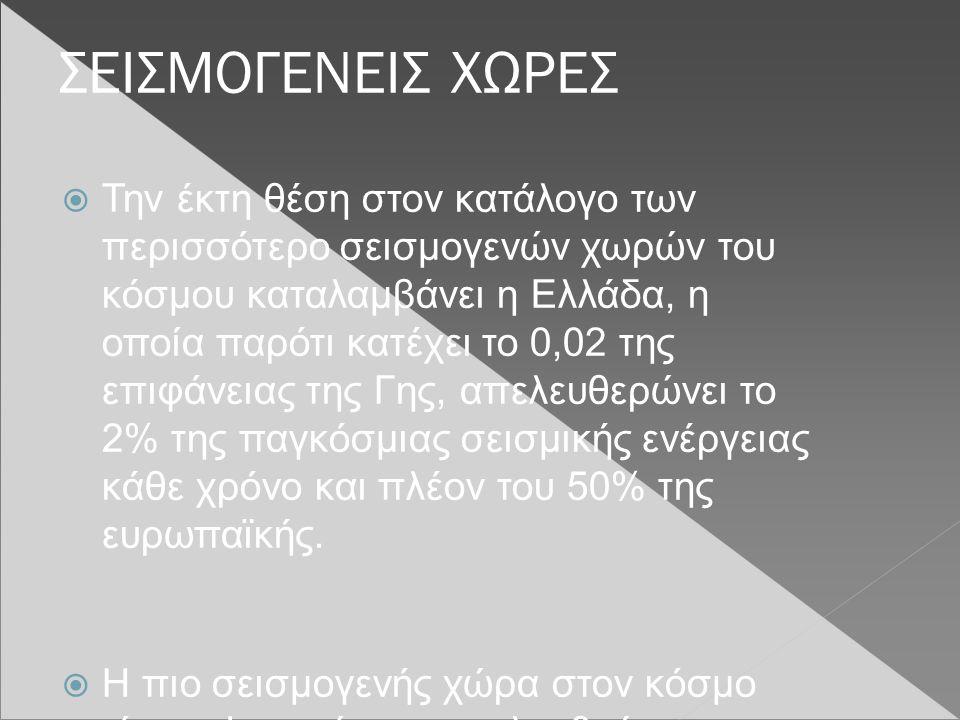 ΣEIΣΜΟΓΕΝΕΙΣ ΧΩΡΕΣ