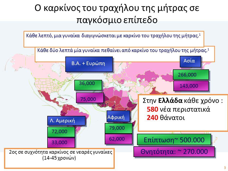 Ο καρκίνος του τραχήλου της μήτρας σε παγκόσμιο επίπεδο