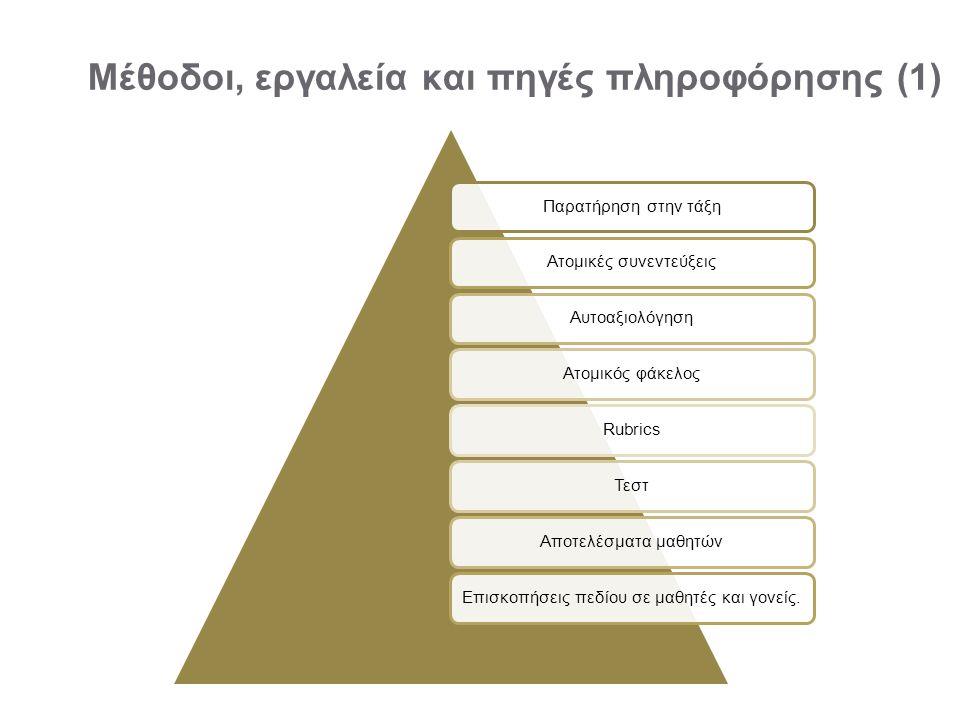 Μέθοδοι, εργαλεία και πηγές πληροφόρησης (1)