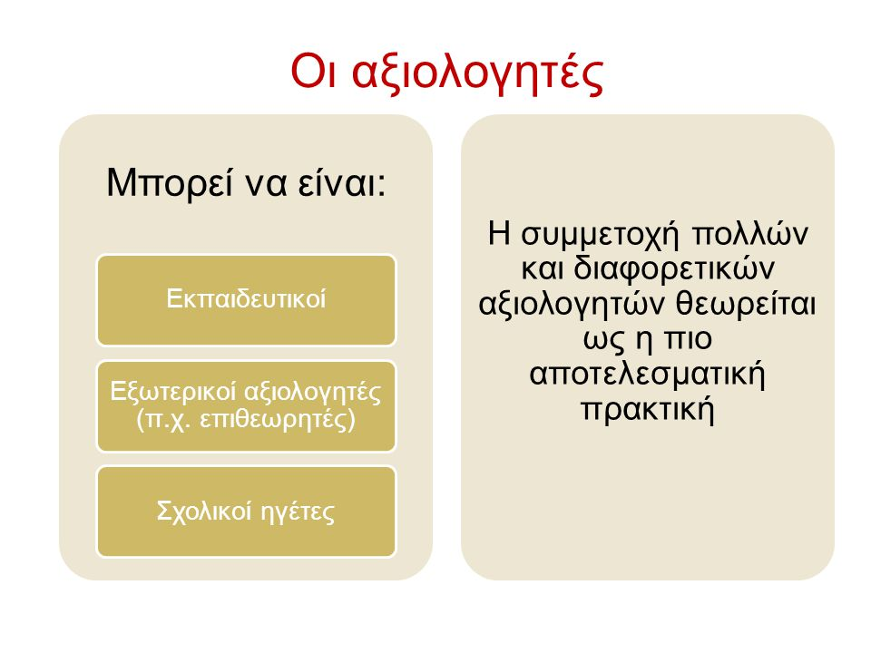 Εξωτερικοί αξιολογητές (π.χ. επιθεωρητές)