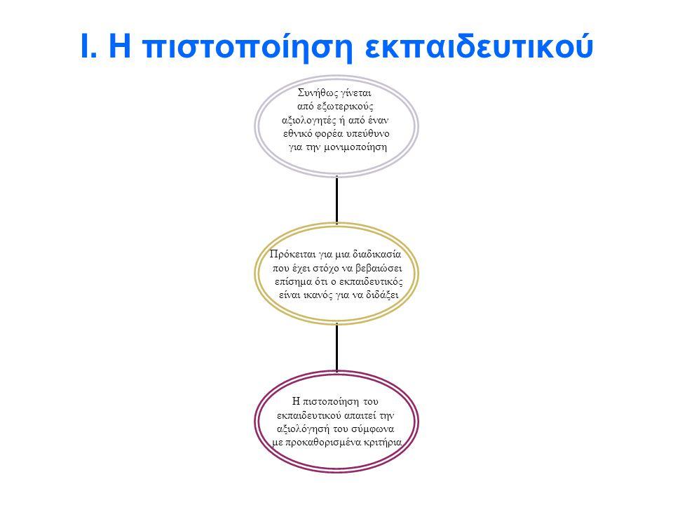 Ι. Η πιστοποίηση εκπαιδευτικού