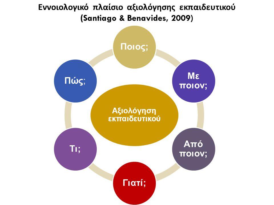 Εννοιολογικό πλαίσιο αξιολόγησης εκπαιδευτικού