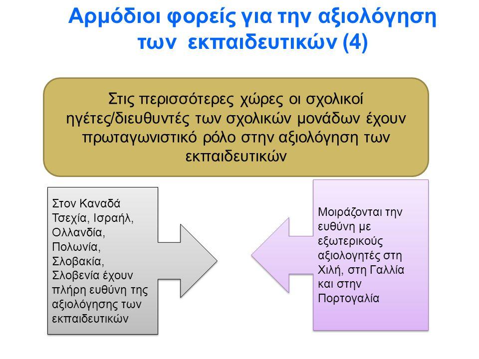 Αρμόδιοι φορείς για την αξιολόγηση των εκπαιδευτικών (4)