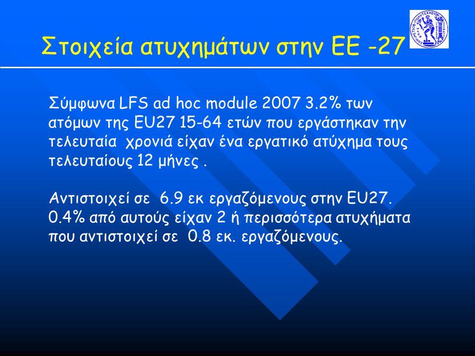 Στοιχεία ατυχημάτων στην ΕΕ -27