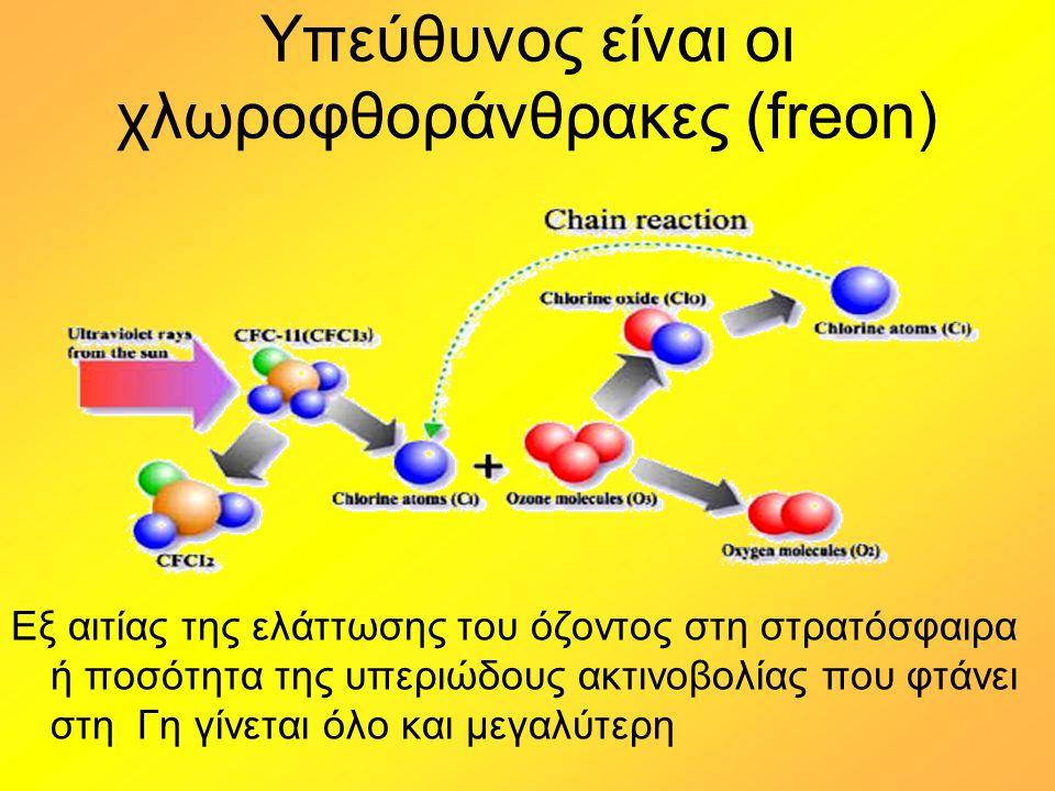 Υπεύθυνος είναι οι χλωροφθοράνθρακες (freon)