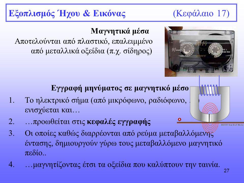 Εγγραφή μηνύματος σε μαγνητικό μέσο