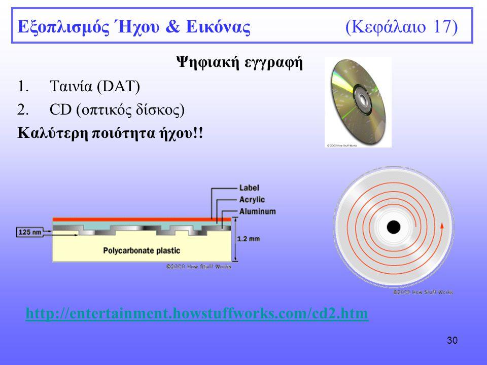 Ταινία (DAT) CD (οπτικός δίσκος) Καλύτερη ποιότητα ήχου!!