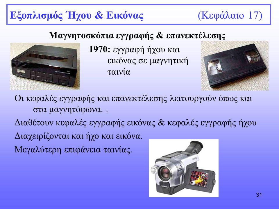 Μαγνητοσκόπια εγγραφής & επανεκτέλεσης