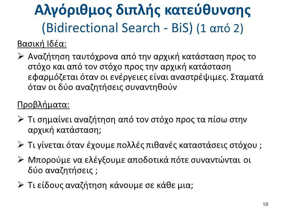 Αλγόριθμος διπλής κατεύθυνσης (Bidirectional Search - BiS) (2 από 2)