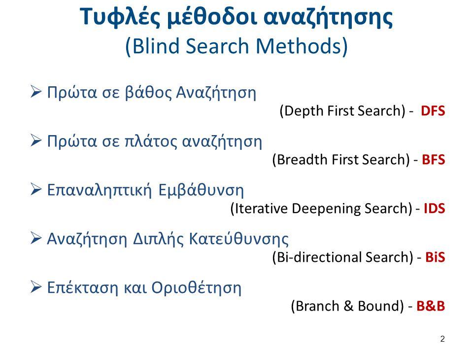 Τυπικά βήματα αλγόριθμων αναζήτησης