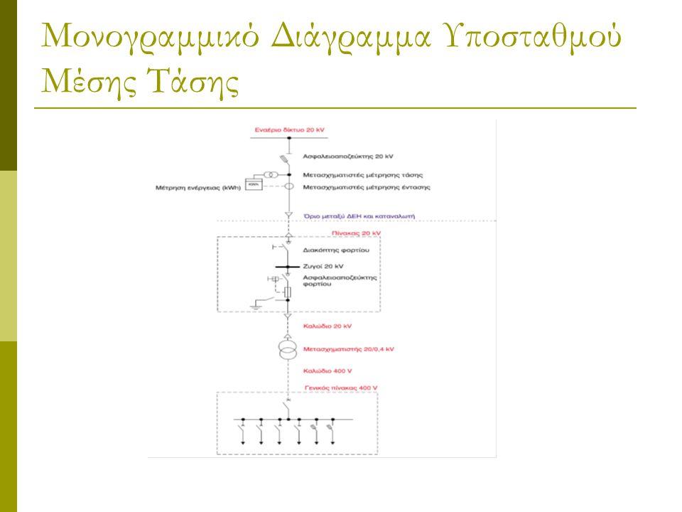 Μονογραμμικό Διάγραμμα Υποσταθμού Μέσης Τάσης
