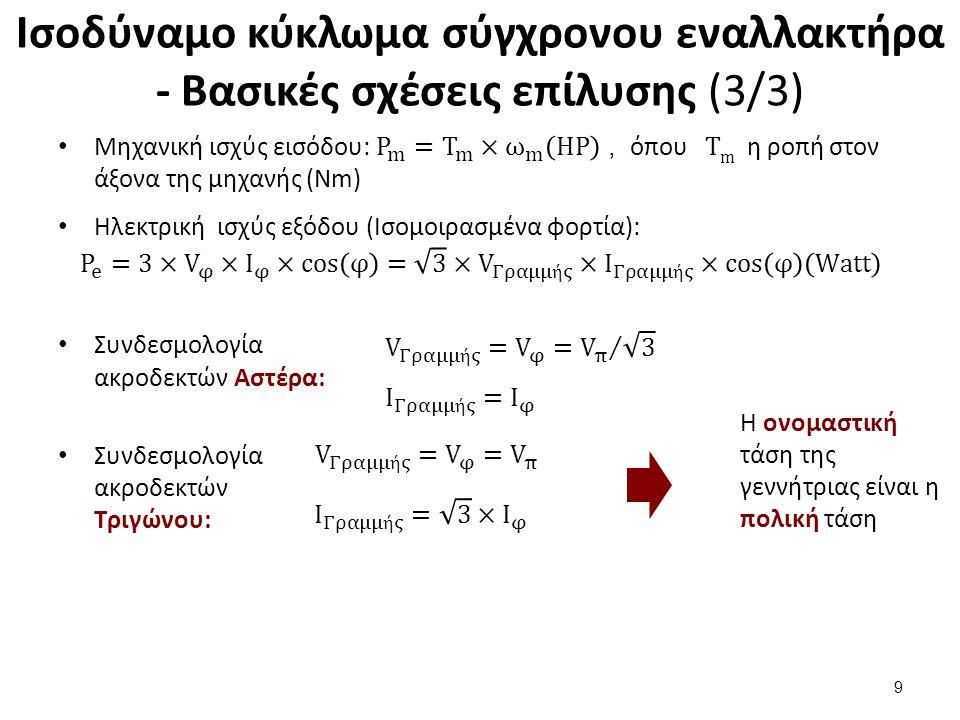 Χαρακτηριστική καμπύλη μαγνήτισης σύγχρονης γεννήτριας (1/2)