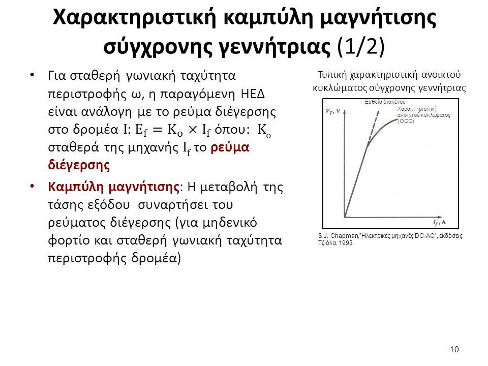 Χαρακτηριστική καμπύλη μαγνήτισης σύγχρονης γεννήτριας (2/2)