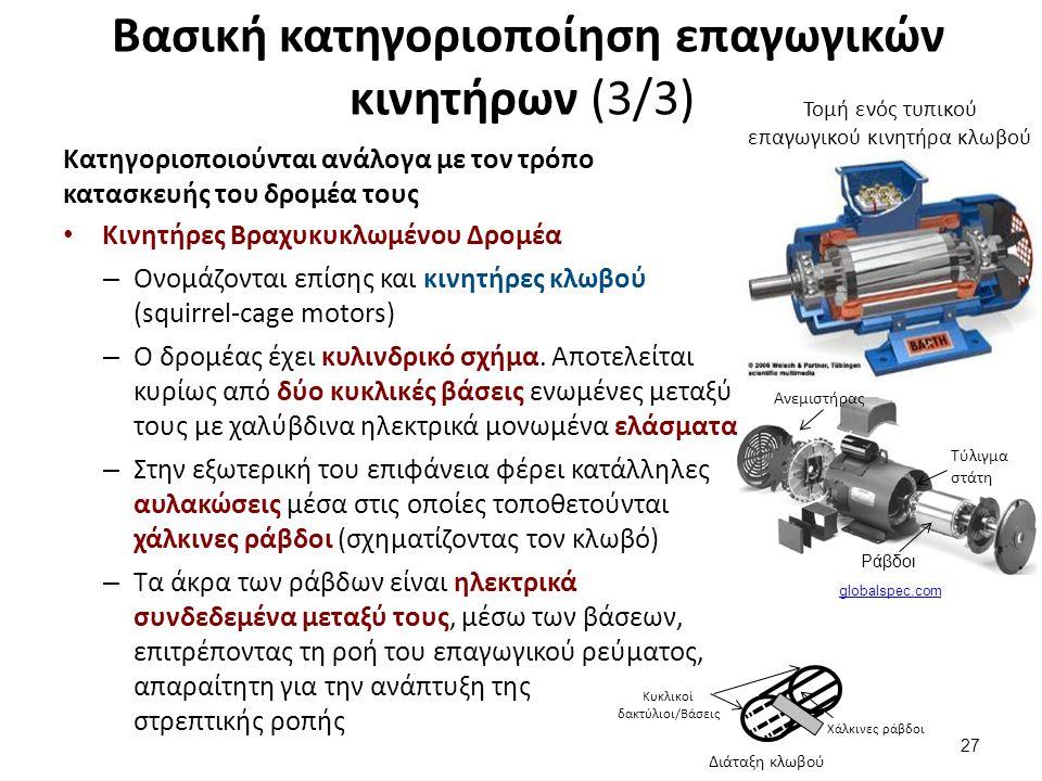 Κατηγορίες ασύγχρονων κινητήρων κλωβού (1/3)