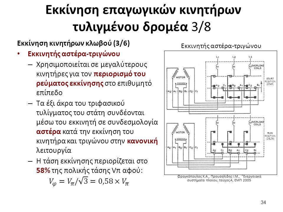 Εκκίνηση επαγωγικών κινητήρων τυλιγμένου δρομέα 4/8
