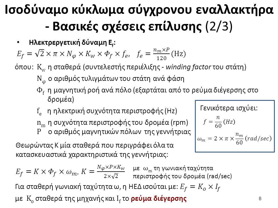 Ισοδύναμο κύκλωμα σύγχρονου εναλλακτήρα - Βασικές σχέσεις επίλυσης (3/3)