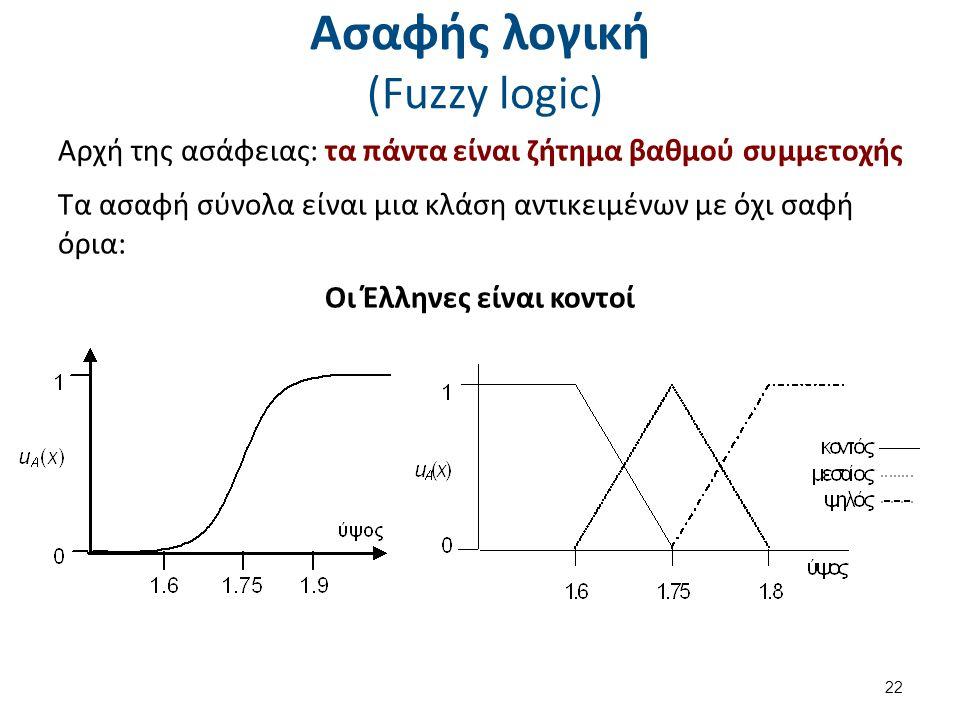 Ασαφής συλλογιστική (Fuzzy Logic) (1 από 2)