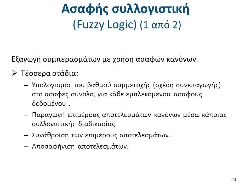 Ασαφής συλλογιστική (Fuzzy Logic) (2 από 2)