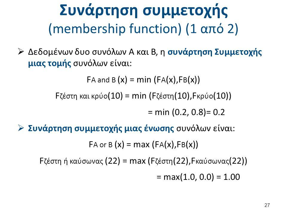 Συνάρτηση συμμετοχής (membership function) (2 από 2)