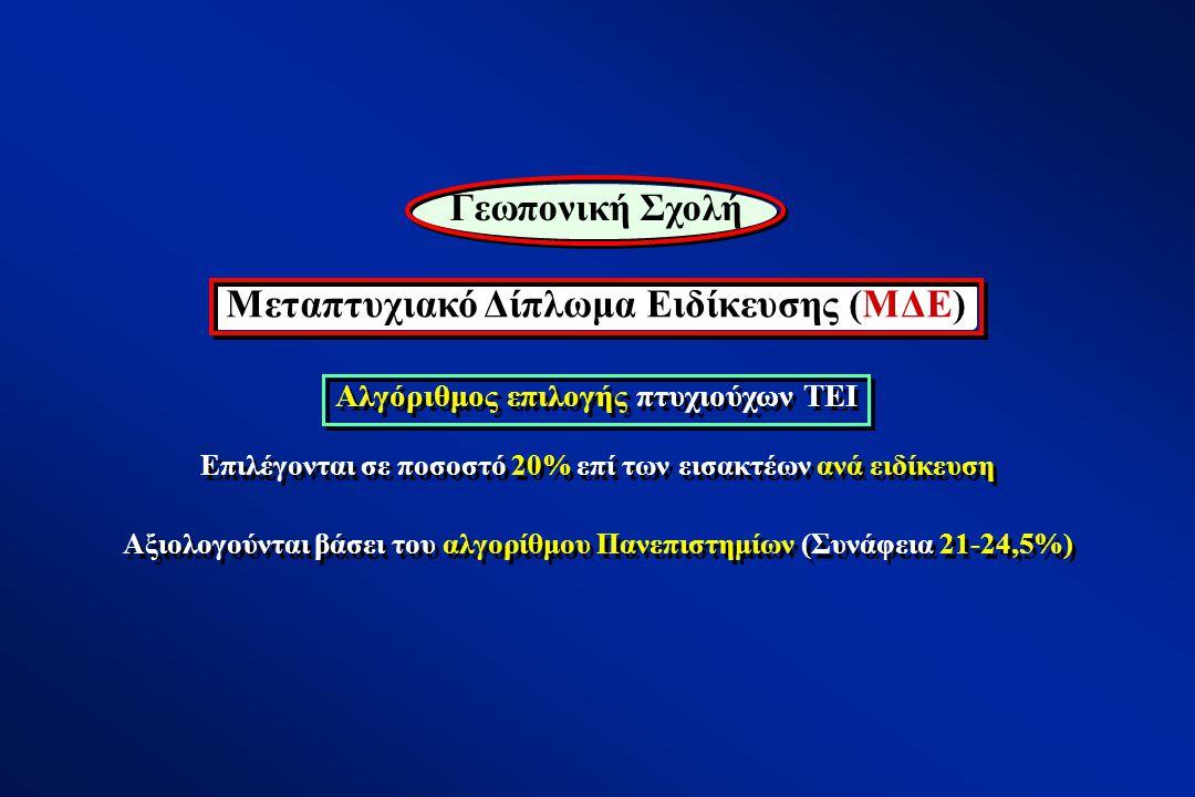 Μεταπτυχιακό Δίπλωμα Ειδίκευσης (ΜΔΕ)