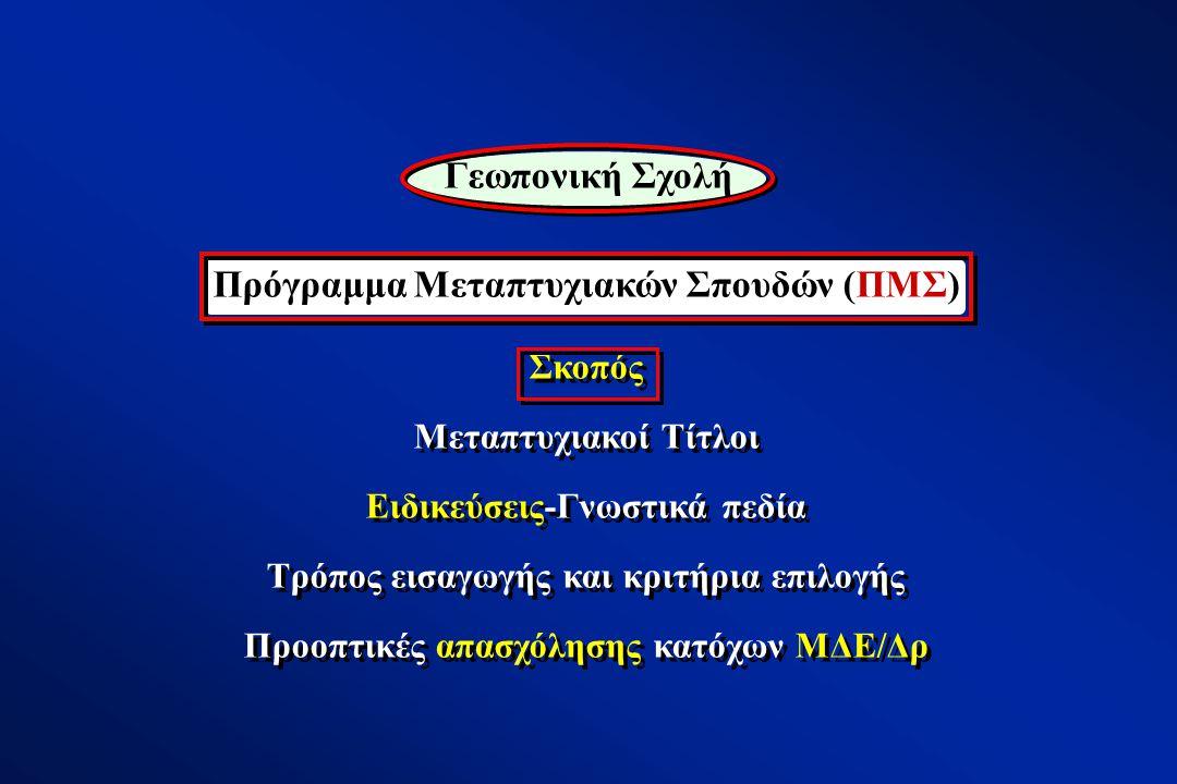 Πρόγραμμα Μεταπτυχιακών Σπουδών (ΠΜΣ)
