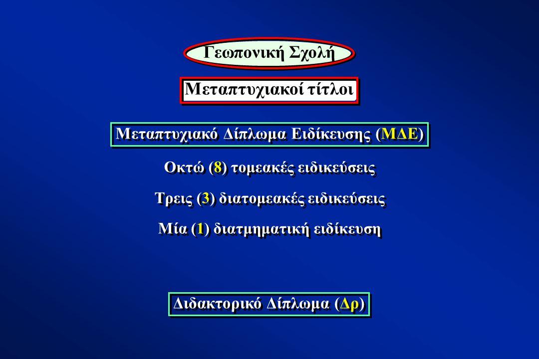 Μεταπτυχιακοί τίτλοι Γεωπονική Σχολή