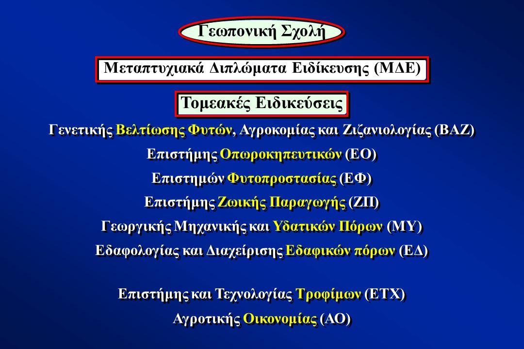 Μεταπτυχιακά Διπλώματα Ειδίκευσης (ΜΔΕ)