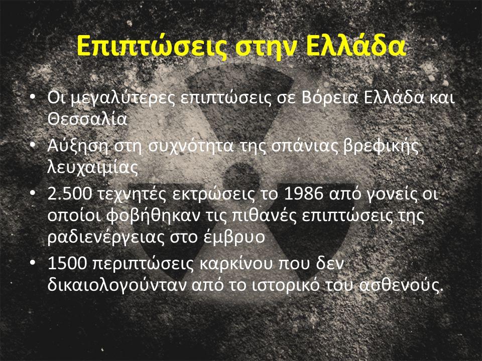 Επιπτώσεις στην Ελλάδα