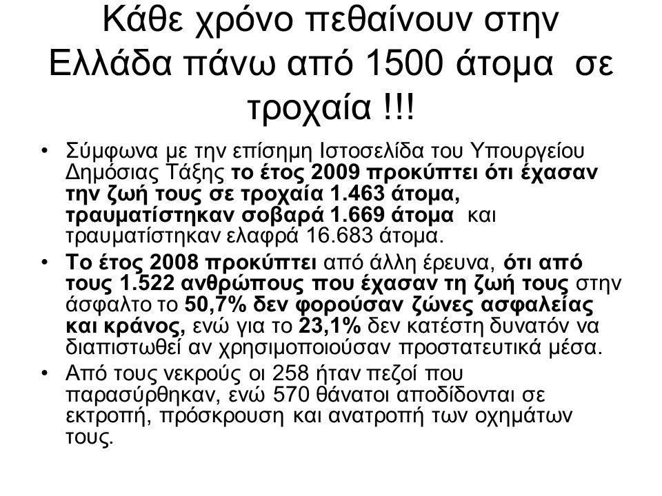 Κάθε χρόνο πεθαίνουν στην Ελλάδα πάνω από 1500 άτομα σε τροχαία !!!