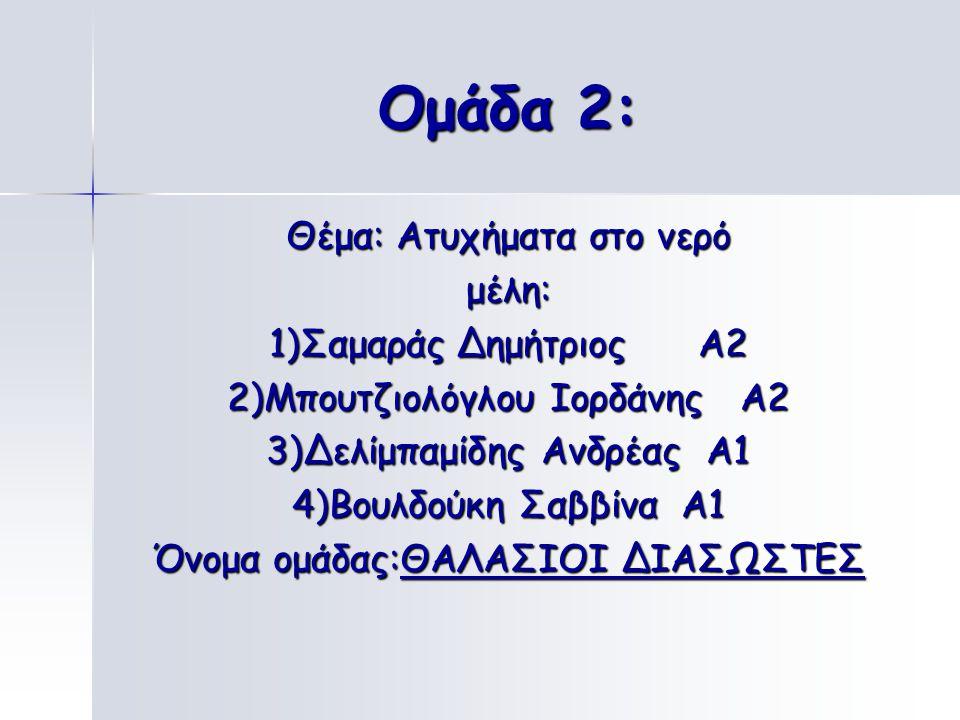 Ομάδα 2: Θέμα: Ατυχήματα στο νερό μέλη: 1)Σαμαράς Δημήτριος Α2