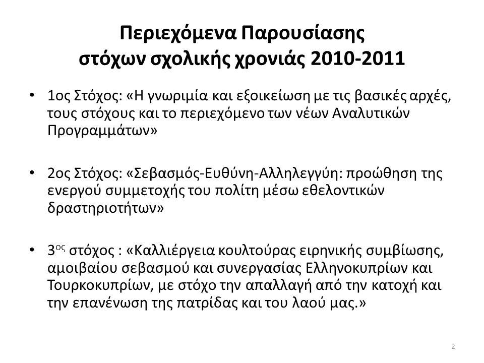 Περιεχόμενα Παρουσίασης στόχων σχολικής χρονιάς 2010-2011
