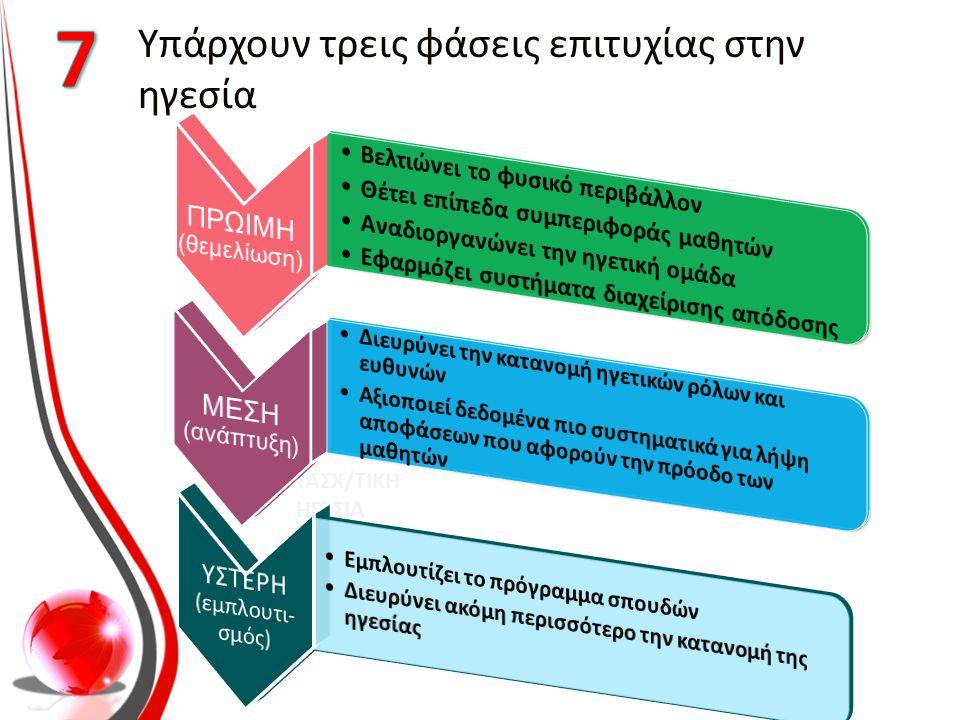 Υπάρχουν τρεις φάσεις επιτυχίας στην ηγεσία