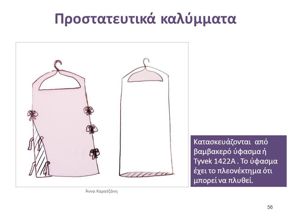 Αποθήκευση σε κουτί ή ερμάρι (1 από 4)