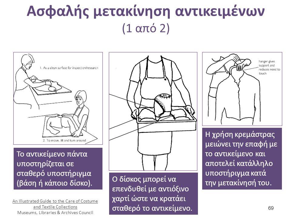 Ασφαλής μετακίνηση αντικειμένων (2 από 2)