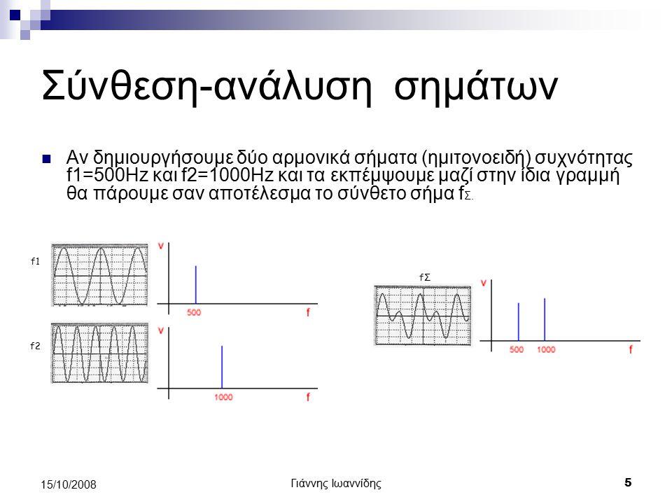 Σύνθεση-ανάλυση σημάτων