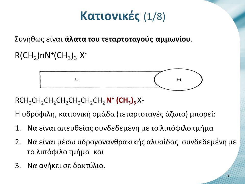 Κατιονικές (2/8) Κ1 1.Άλατα του αλκυλοτριμεθυλο-αμμωνίου