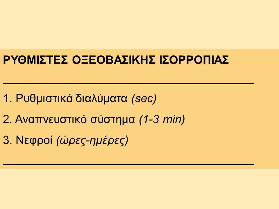 ΡΥΘΜΙΣΤΕΣ ΟΞΕΟΒΑΣΙΚΗΣ ΙΣΟΡΡΟΠΙΑΣ
