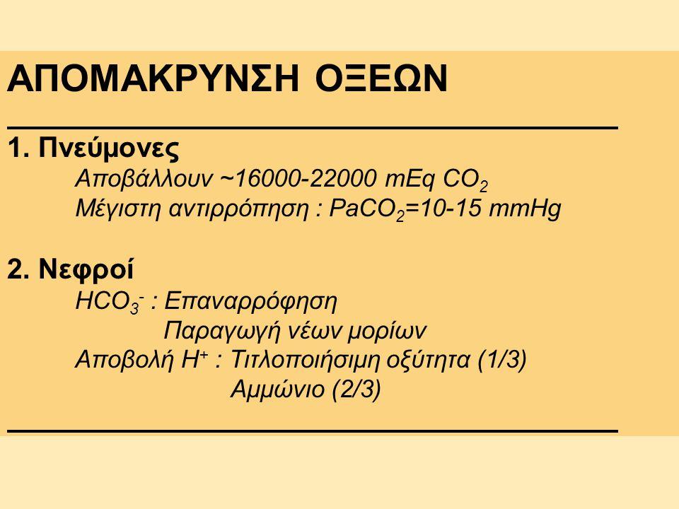 ΑΠΟΜΑΚΡΥΝΣΗ ΟΞΕΩΝ 1. Πνεύμονες 2. Νεφροί