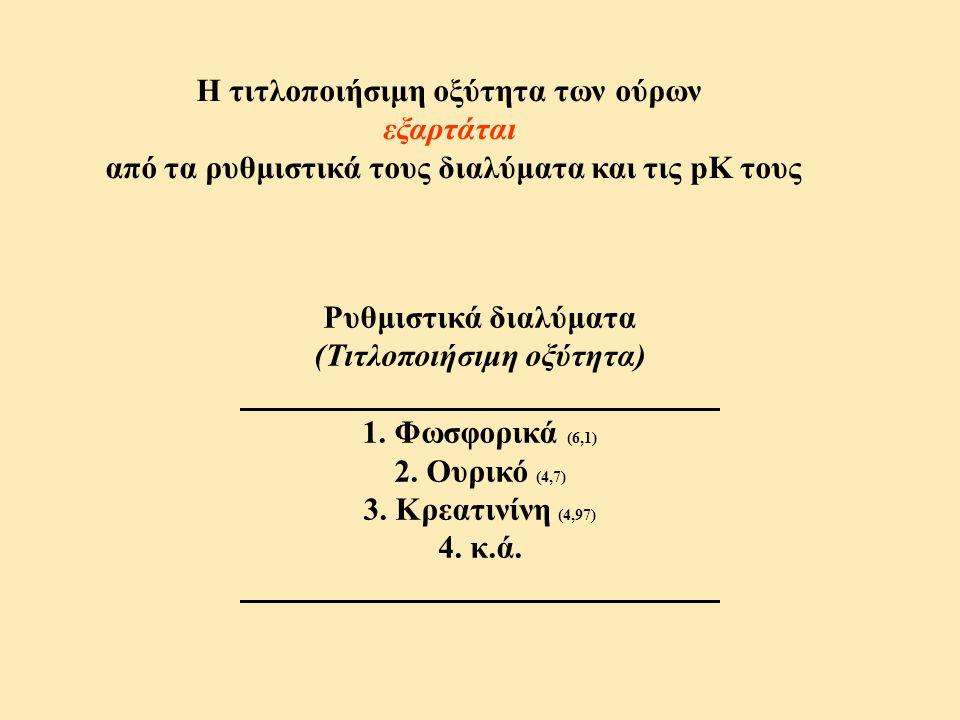 Η τιτλοποιήσιμη οξύτητα των ούρων εξαρτάται