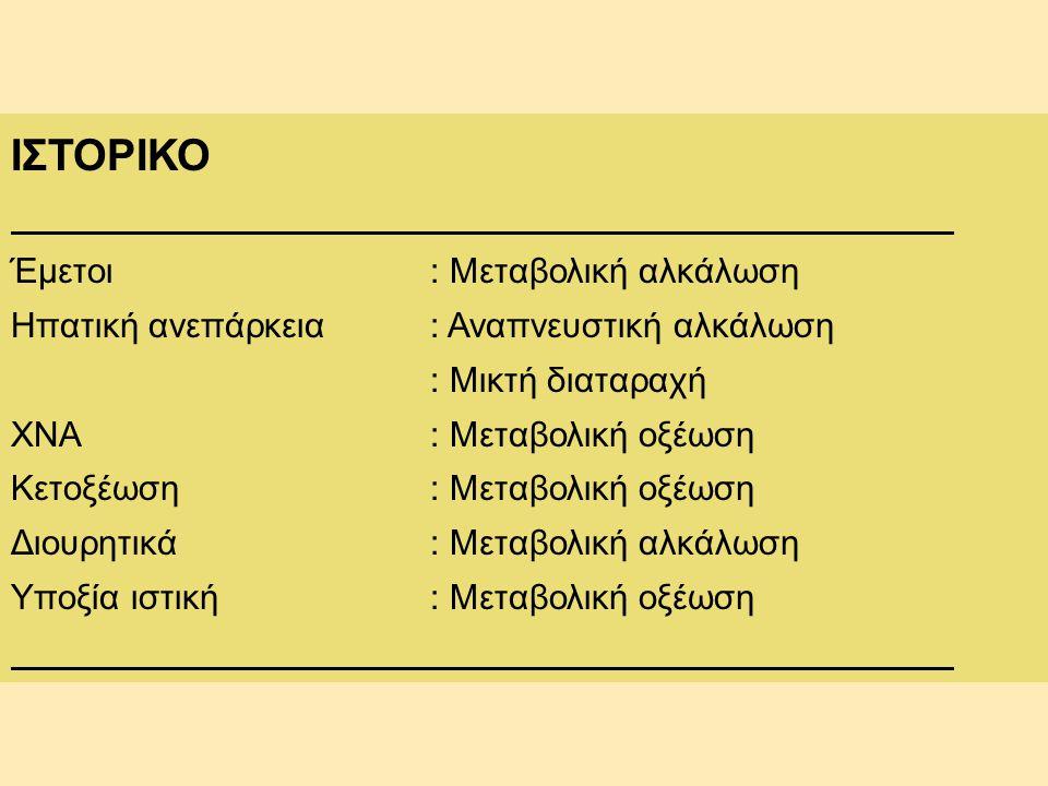 ΙΣΤΟΡΙΚΟ Έμετοι : Μεταβολική αλκάλωση