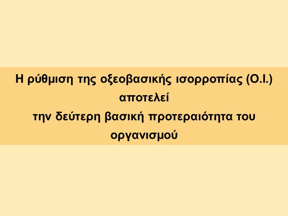 Η ρύθμιση της οξεοβασικής ισορροπίας (Ο.Ι.) αποτελεί
