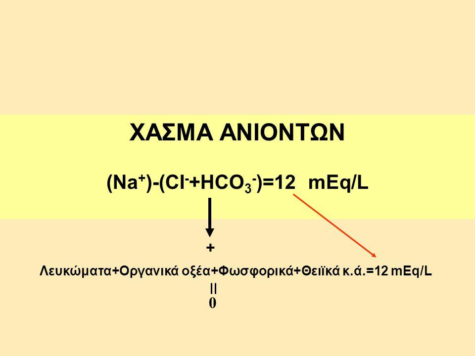 Λευκώματα+Οργανικά οξέα+Φωσφορικά+Θειϊκά κ.ά.=12 mEq/L