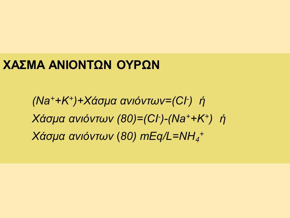 ΧΑΣΜΑ ΑΝΙΟΝΤΩΝ ΟΥΡΩΝ (Na++K+)+Χάσμα ανιόντων=(CI-) ή