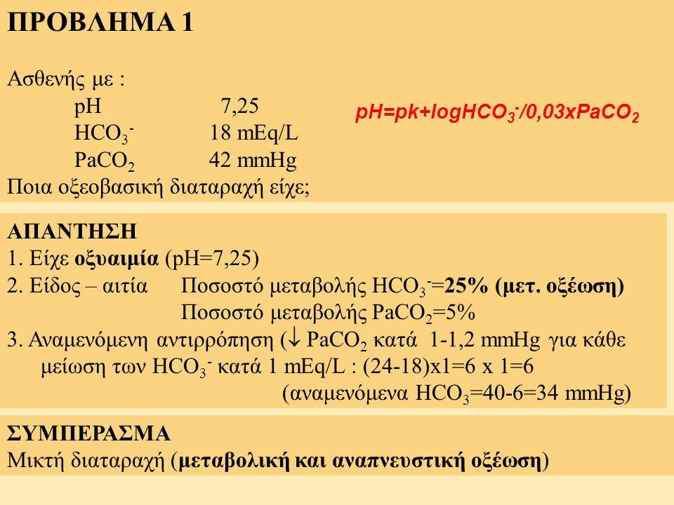 ΠΡΟΒΛΗΜΑ 1 Ασθενής με : pH 7,25 HCO3- 18 mEq/L PaCO2 42 mmHg
