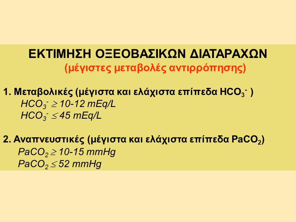 ΕΚΤΙΜΗΣΗ ΟΞΕΟΒΑΣΙΚΩΝ ΔΙΑΤΑΡΑΧΩΝ (μέγιστες μεταβολές αντιρρόπησης)