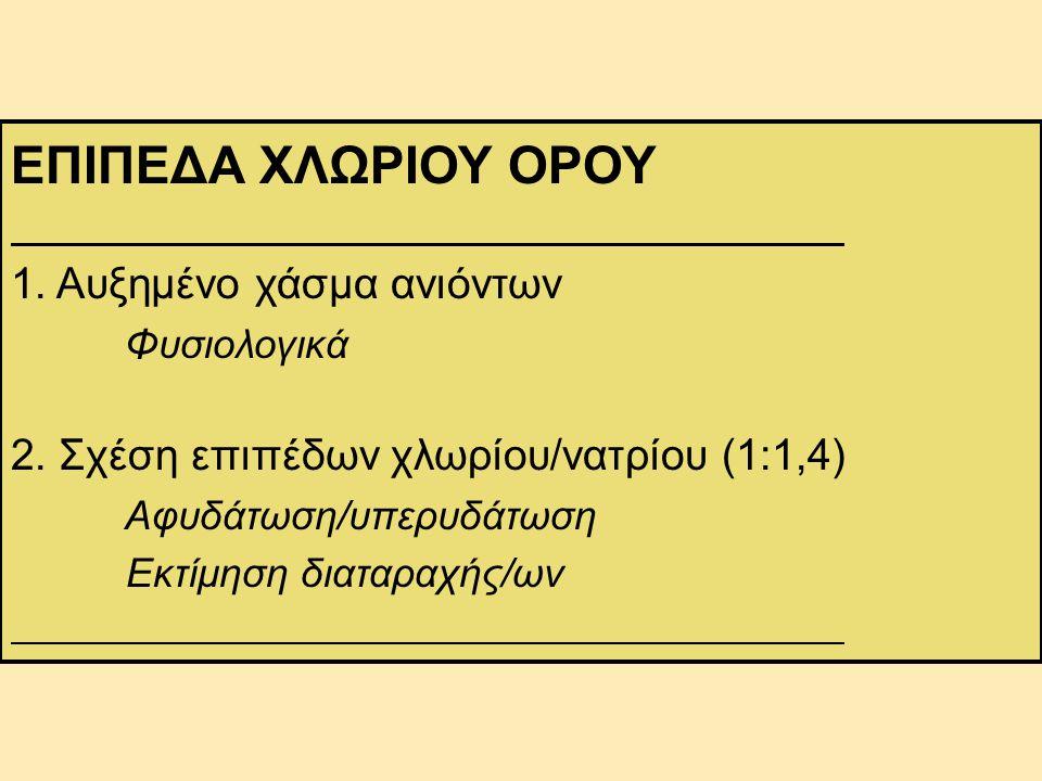 ΕΠΙΠΕΔΑ ΧΛΩΡΙΟΥ ΟΡΟΥ 1. Αυξημένο χάσμα ανιόντων