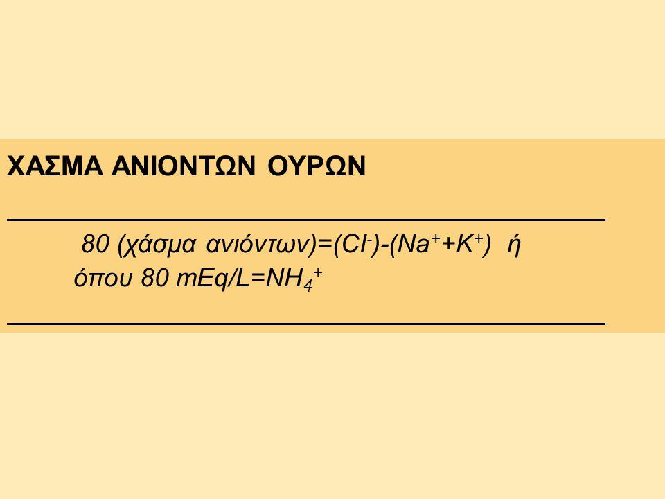 ΧΑΣΜΑ ΑΝΙΟΝΤΩΝ ΟΥΡΩΝ 80 (χάσμα ανιόντων)=(CI-)-(Na++K+) ή