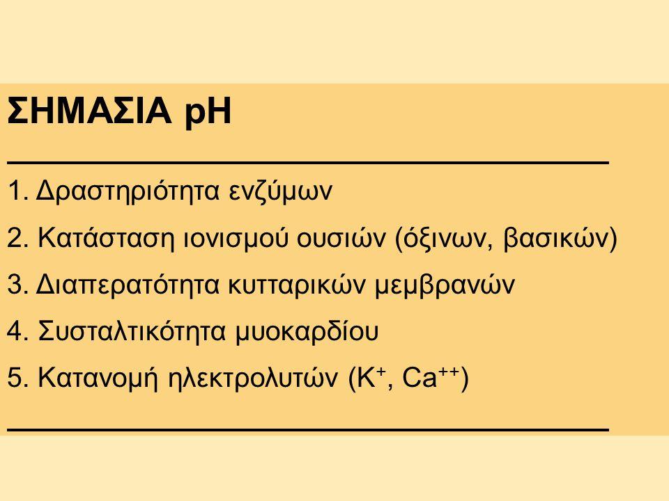 ΣΗΜΑΣΙΑ pH 1. Δραστηριότητα ενζύμων