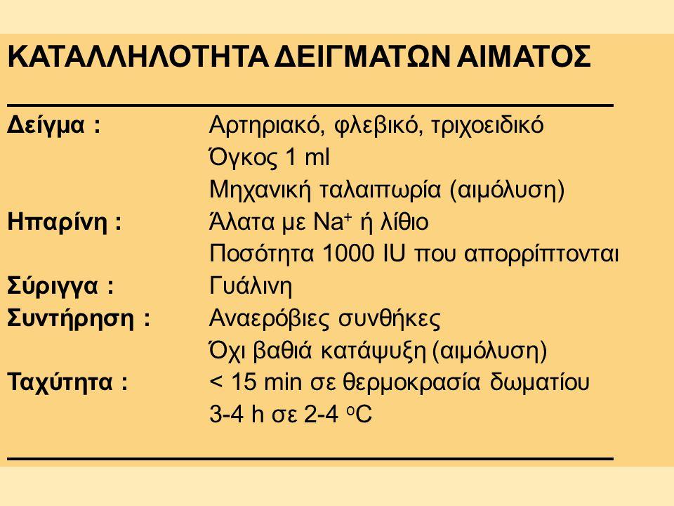 ΚΑΤΑΛΛΗΛΟΤΗΤΑ ΔΕΙΓΜΑΤΩΝ ΑΙΜΑΤΟΣ